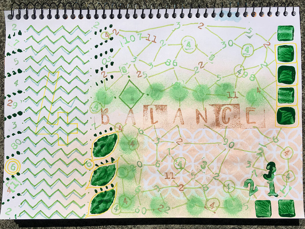 Sample Art Journal Page